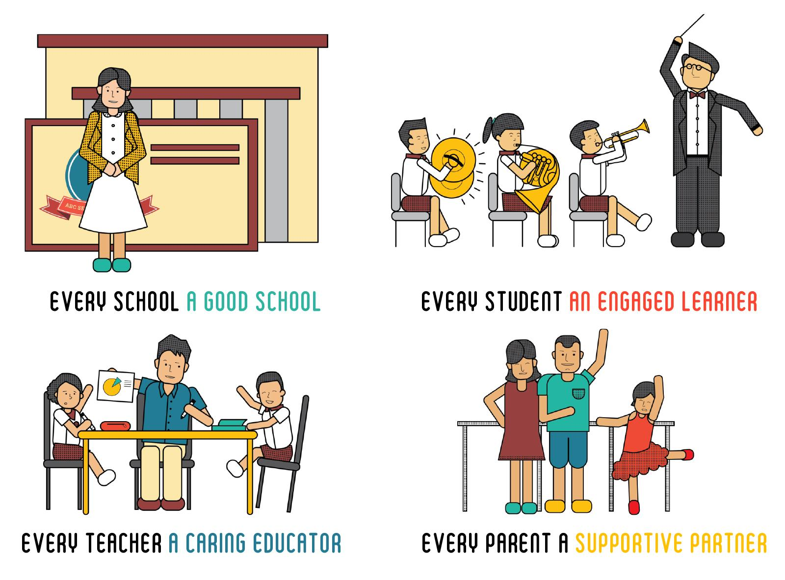 Every school a good school MOE